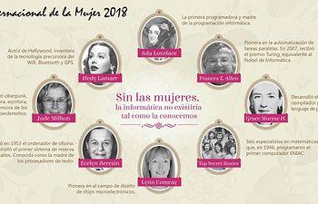 Celebración en el IES Alfonso VIII del Día de la Mujer