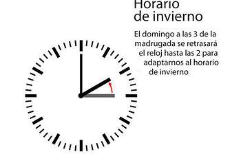 Reloj. Foto archivo