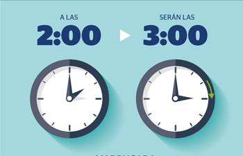 Cambio de hora - Horario de verano a las 2 serán las 3.