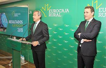 Presentación resultados Eurocaja Rural.