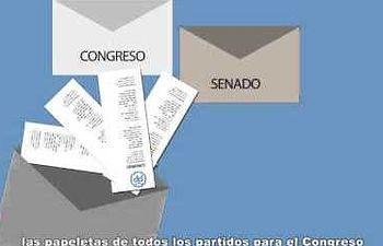 PP: Voto por Correo - ELECCIONES GENERALES 2015