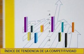 Indice de Tendencia de Competitividad 2014 (Archivo). Foto: Ministerio.