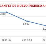 Gráfico 1 - Nota aclaratoria artículo Ángel Tejada del 01-11-15