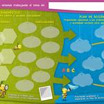 """Un panel """"canvas"""" preparado para guiar la Agenda 21 Escolar –Horizonte 2020 -30."""