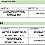 Bodegas de la D.O.P Jumilla premiadas por la calidad de sus vinos en el XXV Certamen de Calidad.